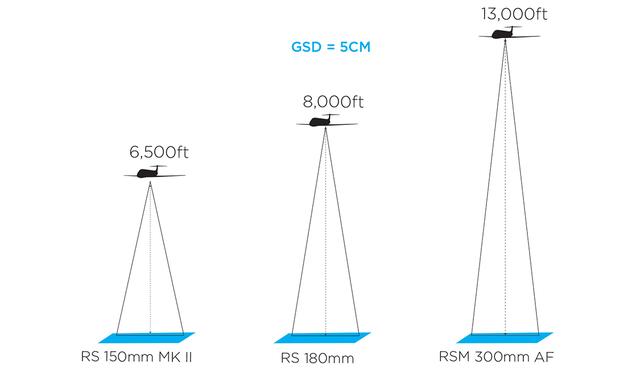 New_Long_Focal_Lenses_Graph.jpg