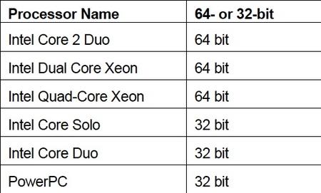 32bit64bitCPU.jpg